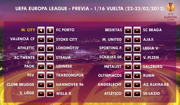 UEFA Europa League - 1/16 VUELTA (22-23/02/2012) - Previa