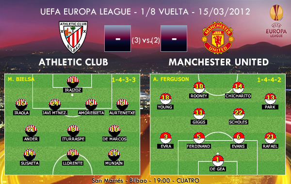 UEFA Europa League – 1/8 VUELTA – 15/03/2012 – Athletic Club vs. Manchester United