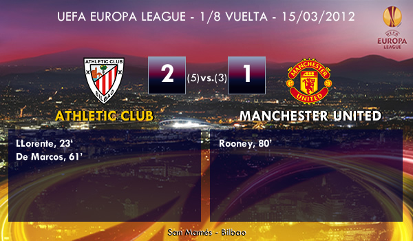 UEFA Europa League – 1/8 VUELTA – 15/03/2012 – Athletic Club (2) vs. (1) Manchester United