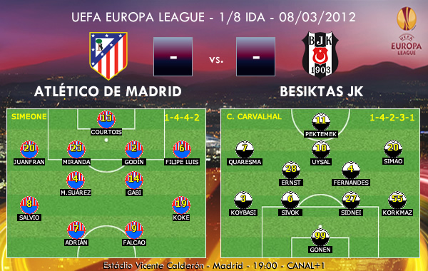 UEFA Europa League – 1/8 IDA – 08/03/2012 – Atlético de Madrid vs. Besiktas JK