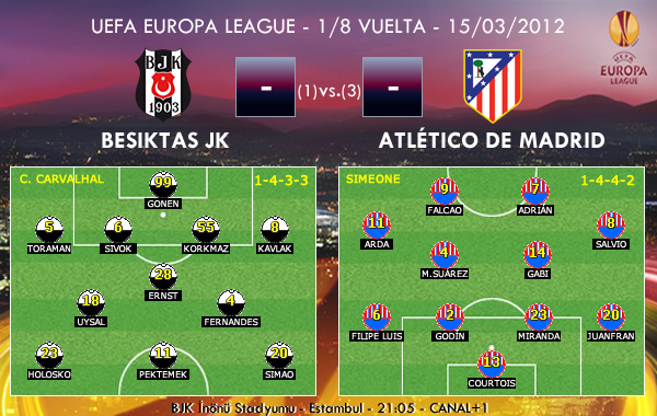 UEFA Europa League – 1/8 VUELTA – 15/03/2012 – Besiktas JK vs. Atlético de Madrid