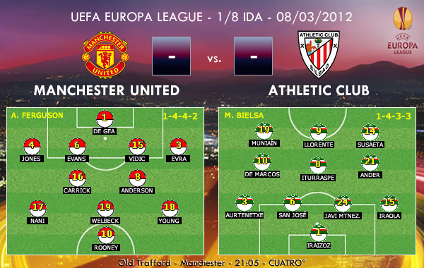 UEFA Europa League – 1/8 IDA – 08/03/2012 – Manchester United vs. Athletic Club