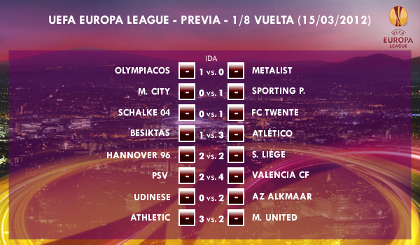 UEFA Europa League - 1/8 VUELTA (15/03/2012) - Previa