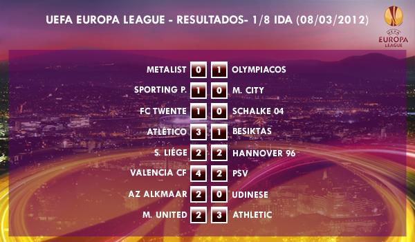 UEFA Europa League - 1/8 IDA (08/03/2012) - Resultados
