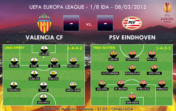 UEFA Europa League – 1/8 IDA – 08/03/2012 – Valencia CF vs. PSV Eindhoven