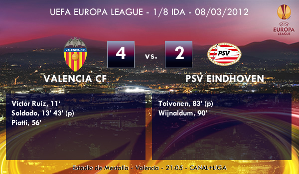 UEFA Europa League – 1/8 IDA – 08/03/2012 – Valencia CF (4) vs. (2) PSV Eindhoven