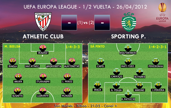 UEFA Europa League – 1/2 VUELTA – 26/04/2012 – Athletic Club vs. Sporting Portugal