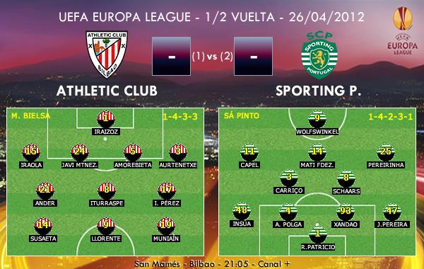 UEFA Europa League – 1/2 VUELTA – 26/04/2012 – Athletic Club vs. Sporting Portugal