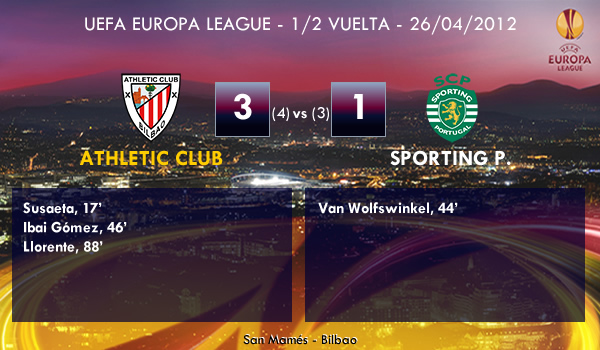 UEFA Europa League – 1/2 VUELTA – 26/04/2012 – Athletic Club (3) vs. (1) Sporting Portugal