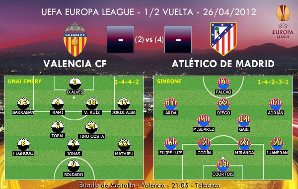UEFA Europa League – 1/2 VUELTA – 26/04/2012 – Valencia CF vs. Atlético de Madrid