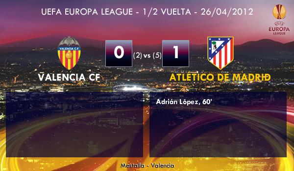 UEFA Europa League – 1/2 VUELTA – 26/04/2012 – Valencia CF (0) vs. (1) Atlético de Madrid