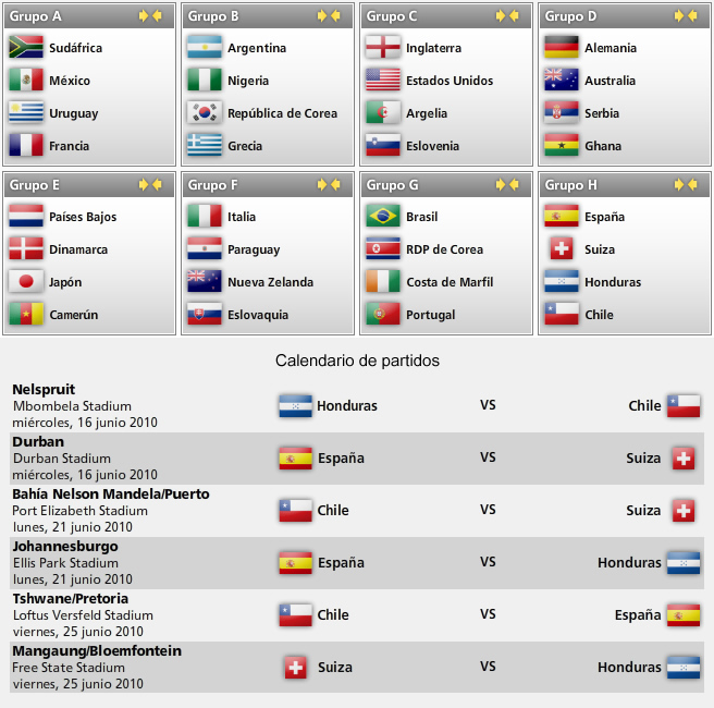 Sorteo de la Fase Final de la FIFA WORLD CUP SUDÁFRICA 2010