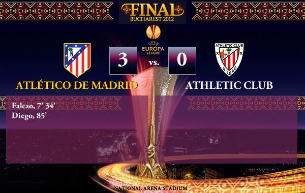 UEFA Europa League FINAL 2012 - Atlético de Madrid 3-0 Athletic Club