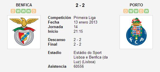 SL Benfica 2-2 FC Porto - Liga Zon Sagres (Jornada 14)