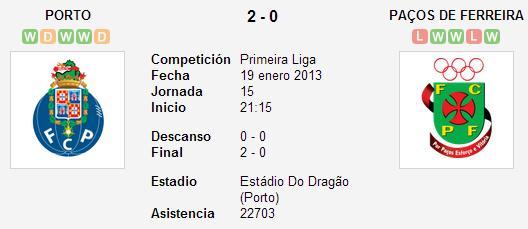 FC Porto 2-2 Moreirense - Liga Zon Sagres (Jornada 15)