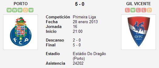 FC Porto 5-0 Gil Vicente - Liga Zon Sagres (Jornada 16)