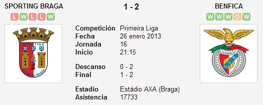 Sporting de Braga 1-2 SL Benfica - Liga Zon Sagres (Jornada 16)