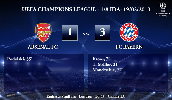 UEFA Champions League – 1/8 IDA – 19/02/2013 – Arsenal (1) vs. (3) Bayern München