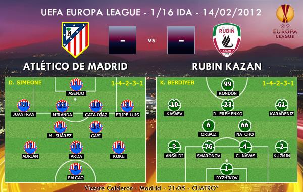 UEFA Europa League – 1/16 IDA – 14/02/2013 - Atlético de Madrid vs. Rubin Kazan (Previa)