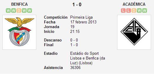 Benfica 1-0 Académica Coimbra - Liga Zon Sagres (Jornada 19)