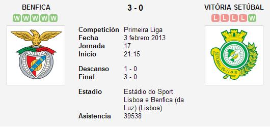Benfica 3-0 Vitória Setúbal  - Liga Zon Sagres (Jornada 17)