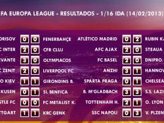 UEFA Europa League – 1/16 IDA – 14/02/2013 – Previa