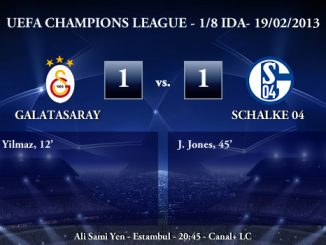 UEFA Champions League - 1/8 IDA - 20/02/2013 - Galatasaray (1) vs. (1) Schalke 04