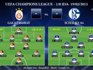 UEFA Champions League - 1/8 IDA - 20/02/2013 - Galatasaray vs. Schalke 04 (Previa)