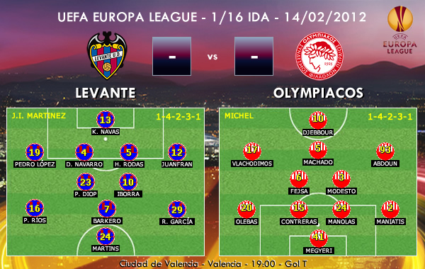 UEFA Europa League – 1/16 IDA – 14/02/2013 - Levante vs. Olympiacos (Previa)
