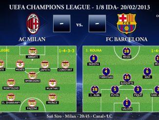UEFA Champions League - 1/8 IDA - 20/02/2013 - AC Milan vs. FC Barcelona (Previa)