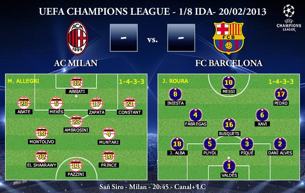 UEFA Champions League – 1/8 IDA – 20/02/2013 – AC Milan vs. FC Barcelona (Previa)