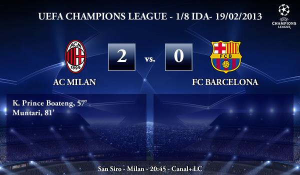 UEFA Champions League - 1/8 IDA - 20/02/2013 - AC Milan (2) vs. (0) FC Barcelona