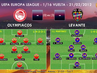 UEFA Europa League – 1/16 VUELTA – 21/02/2013 - Olympiacos vs. Levante (Previa)