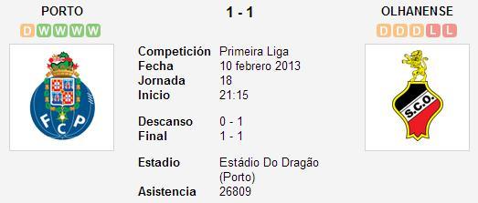 Porto 1-1 Olhanense - Liga Zon Sagres (Jornada 18)