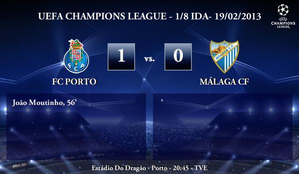 UEFA Champions League - 1/8 IDA - 19/02/2013 - FC Porto (0) vs. (1) Málaga CF (Previa)