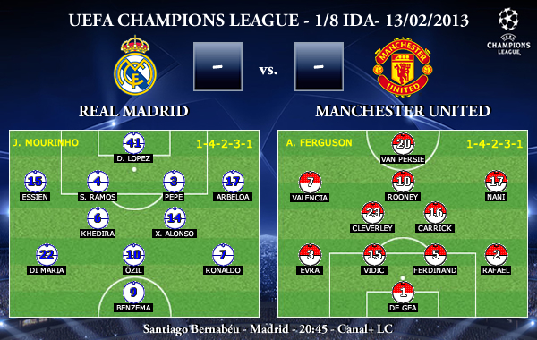 UEFA Champions League - 1/8 IDA - 13/02/2013 - Real Madrid vs. Manchester United (Previa)
