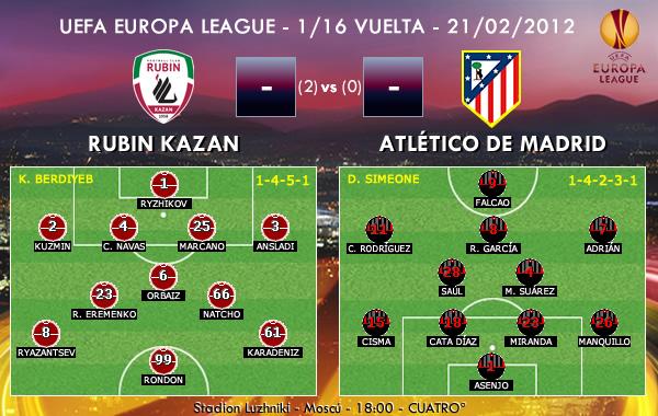 UEFA Europa League – 1/16 VUELTA – 21/02/2013 -  Rubin Kazan vs. Atlético de Madrid (Previa)