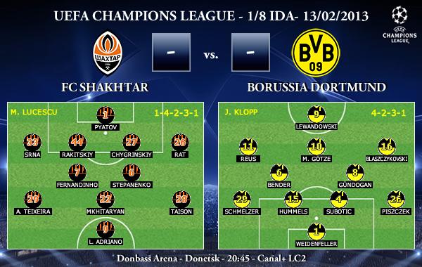 UEFA Champions League - 1/8 IDA - 13/02/2013 - Shakhtar Donetsk vs. Borussia Dortmund (Previa)
