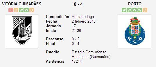 Vitória Guimaraes 0-4 FC Porto - Liga Zon Sagres (Jornada 17)