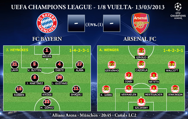 UEFA Champions League - 1/8 VUELTA - 13/03/2013 - FC Bayern vs. Arsenal (Previa)