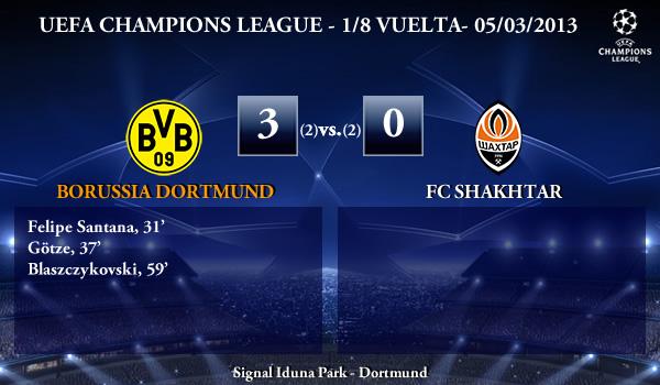 UEFA Champions League – 1/8 VUELTA – 05/03/2013 – Borussia Dortmund (3) vs. (0) Shakhtar Donetsk