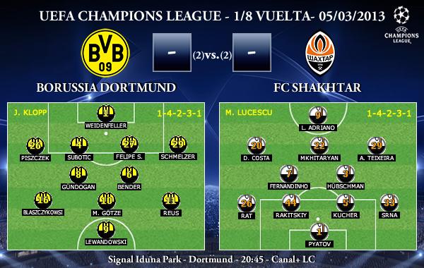 UEFA Champions League - 1/8 VUELTA - 05/03/2013 - Borussia Dortmund vs. Shakhtar Donetsk (Previa)