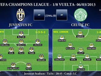 UEFA Champions League - 1/8 VUELTA - 06/03/2013 - Juventus vs. Celtic (Previa)