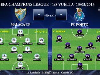 UEFA Champions League - 1/8 VUELTA - 14/03/2013 - Málaga CF vs. FC Porto (Previa)