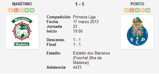 Marítimo 1-1 Porto - Liga Zon Sagres (Jornada 23)