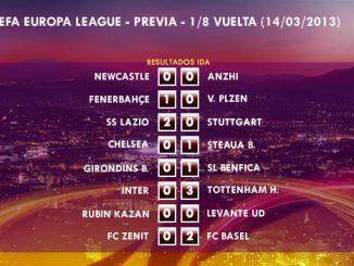UEFA Europa League – 1/8 VUELTA – 14/03/2013 – Previa