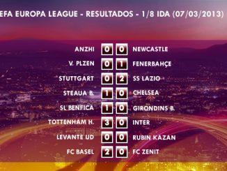 UEFA Europa League – 1/8 IDA – 07/03/2013 – Resultados