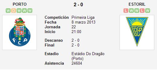 Porto 2-0 EStoril - Liga Zon Sagres (Jornada 22)