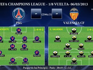 UEFA Champions League - 1/8 VUELTA - 06/03/2013 - PSG vs. Valencia (Previa)