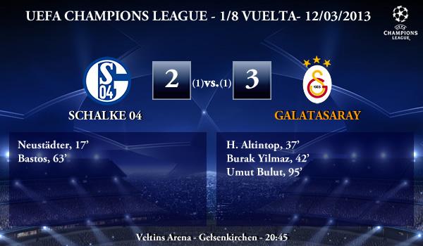 UEFA Champions League - 1/8 VUELTA - 12/03/2013 - Schalke 04 (2) vs. (3) Galatasaray